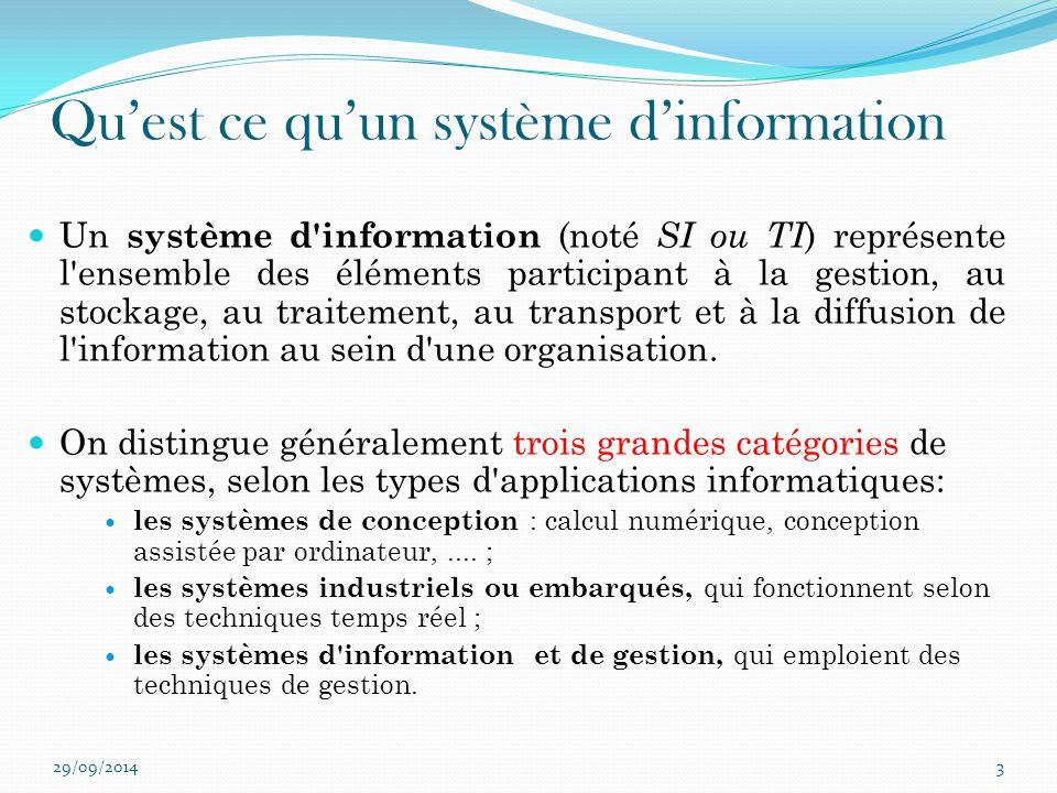 Qu'est ce qu'un système d'information