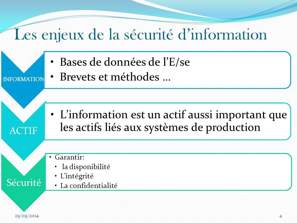 Les enjeux de la sécurité d'information