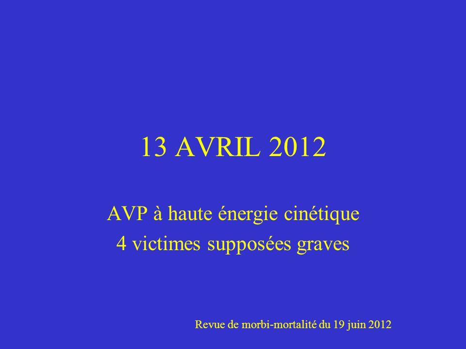 13 AVRIL 2012 AVP à haute énergie cinétique