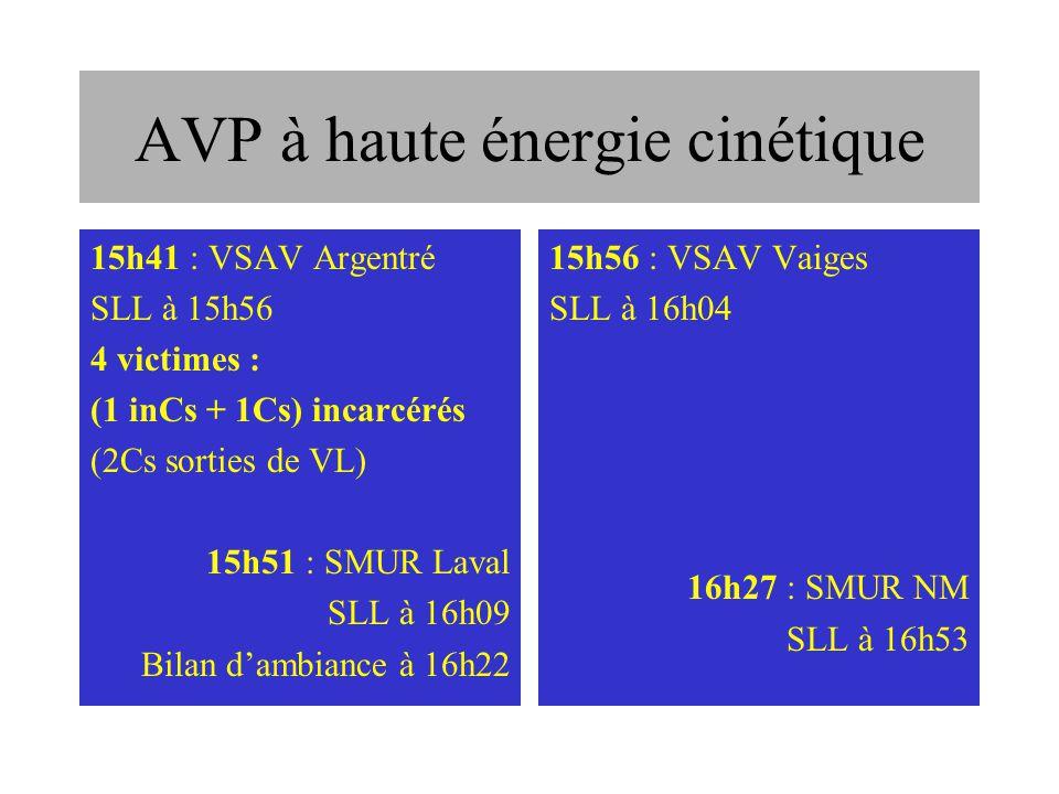 AVP à haute énergie cinétique