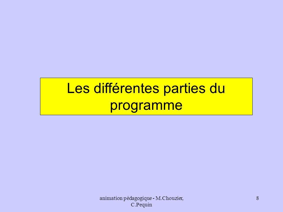 Les différentes parties du programme