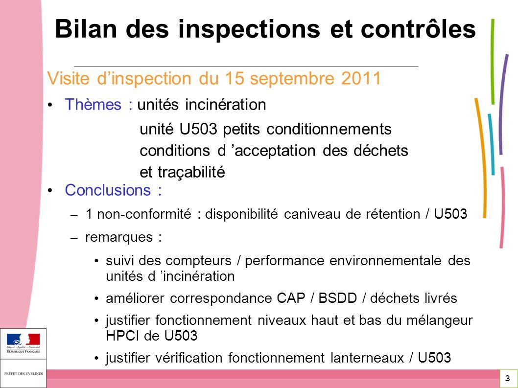 Bilan des inspections et contrôles
