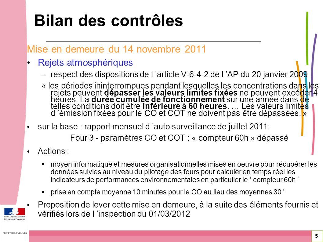 Bilan des contrôles Mise en demeure du 14 novembre 2011