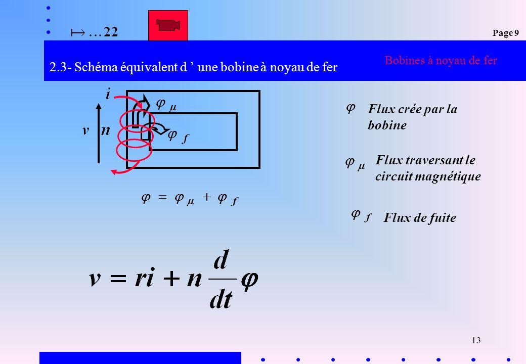 2.3- Schéma équivalent d ' une bobine à noyau de fer