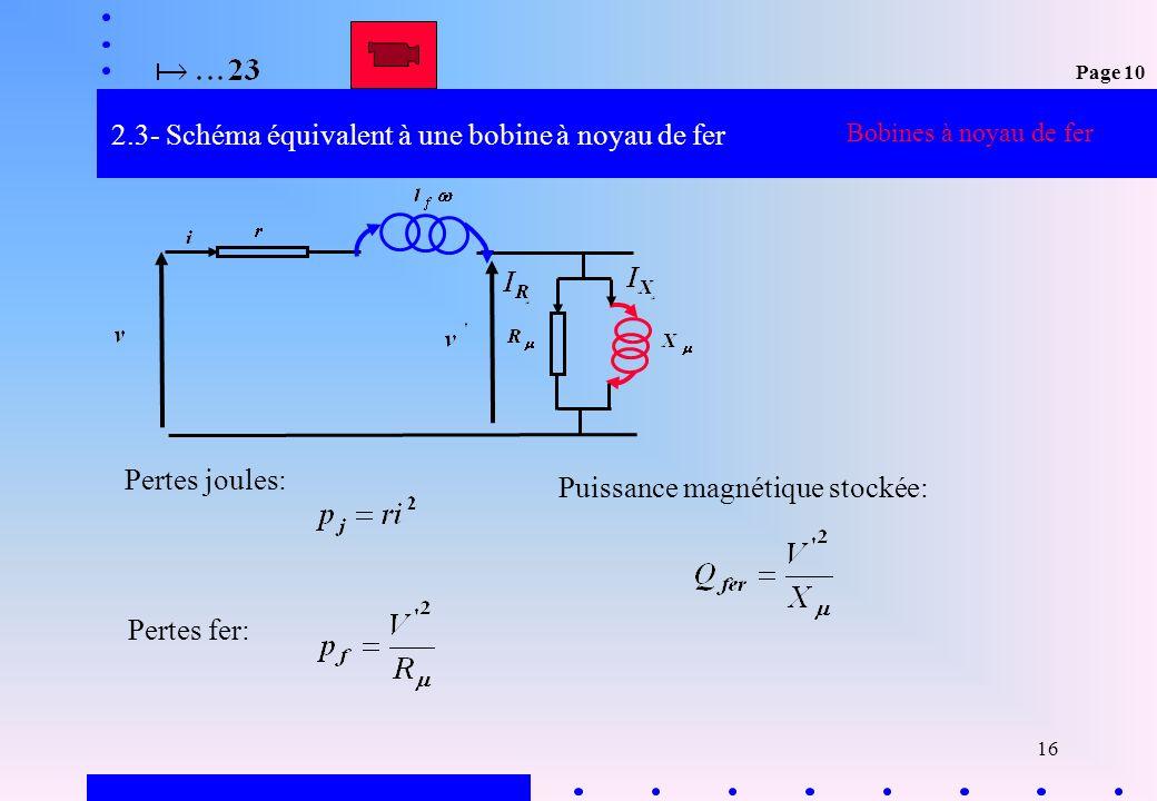 2.3- Schéma équivalent à une bobine à noyau de fer