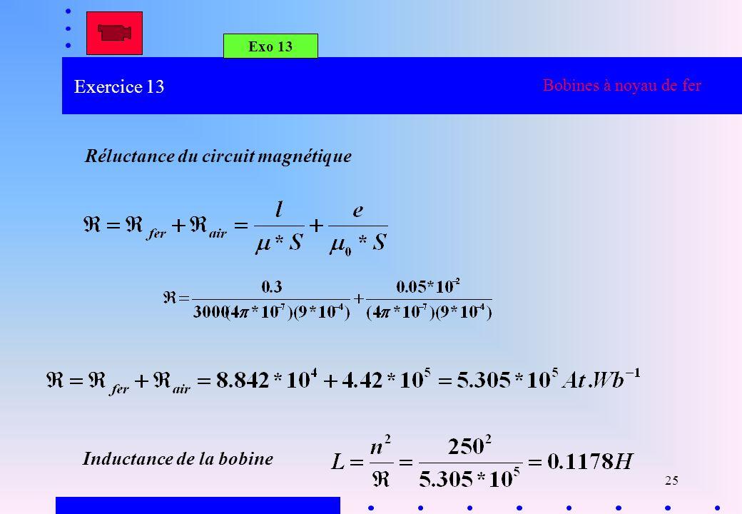 Réluctance du circuit magnétique