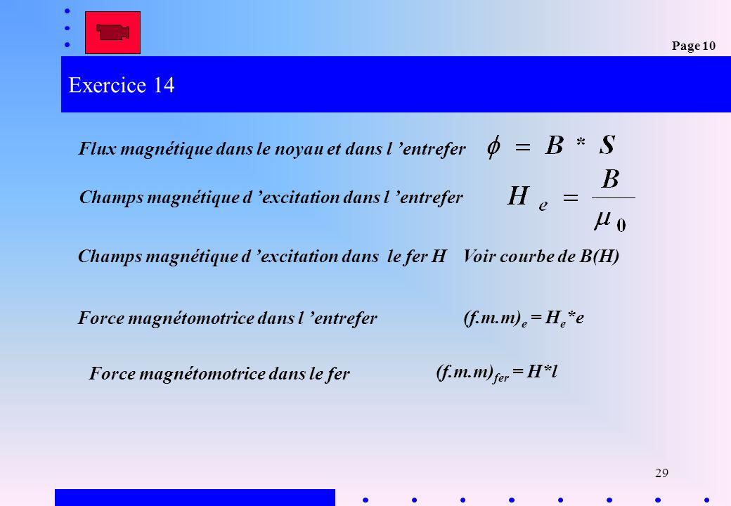 Exercice 14 Flux magnétique dans le noyau et dans l 'entrefer