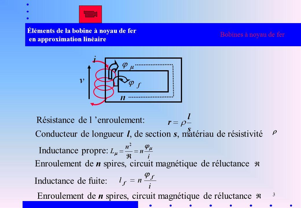 Éléments de la bobine à noyau de fer en approximation linéaire