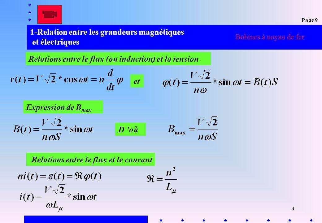 1-Relation entre les grandeurs magnétiques et électriques