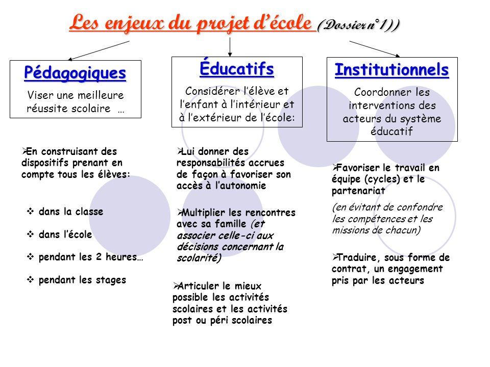 Les enjeux du projet d'école (Dossier n°1))