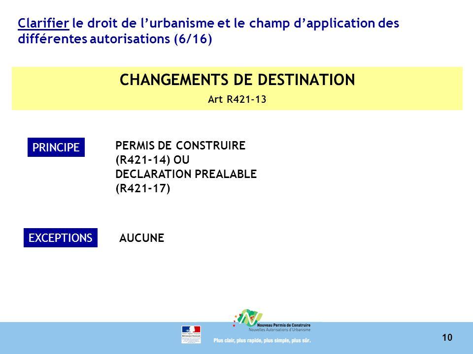 CHANGEMENTS DE DESTINATION