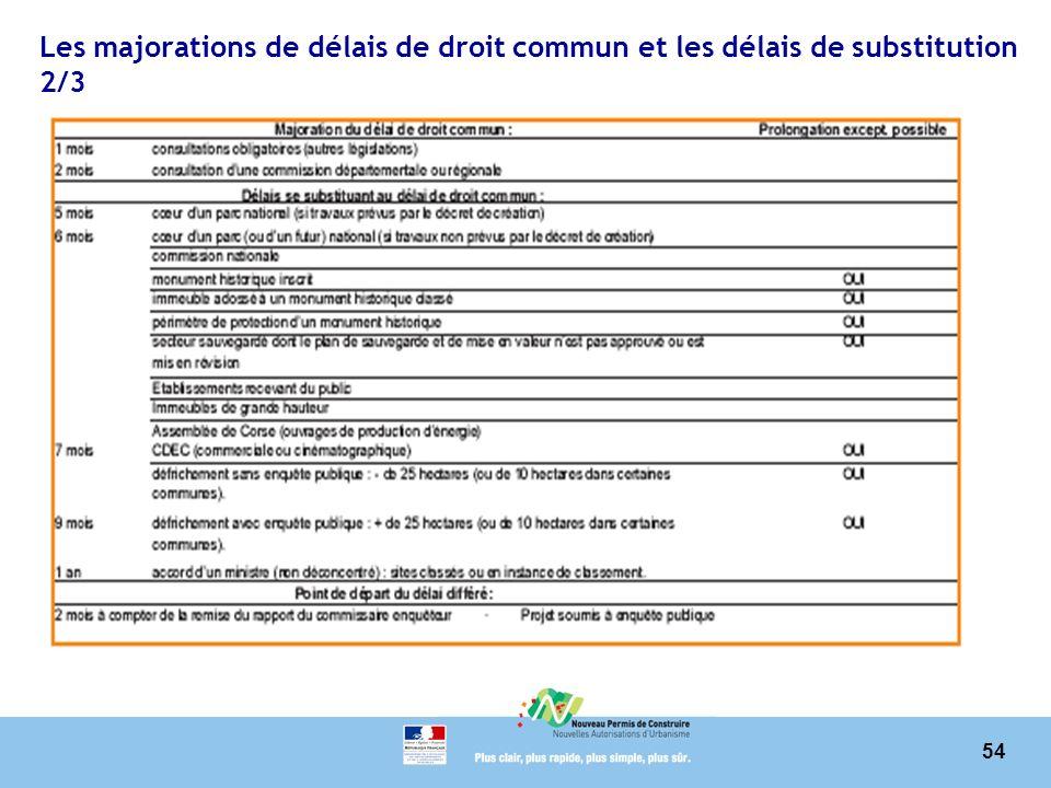 Les majorations de délais de droit commun et les délais de substitution 2/3