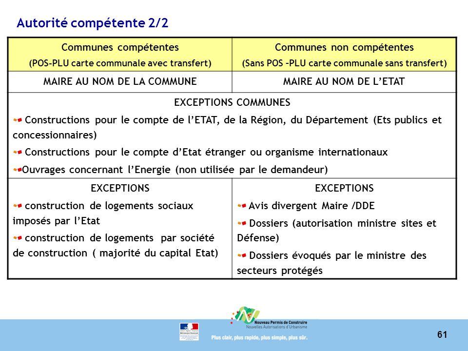 Autorité compétente 2/2 Communes compétentes Communes non compétentes