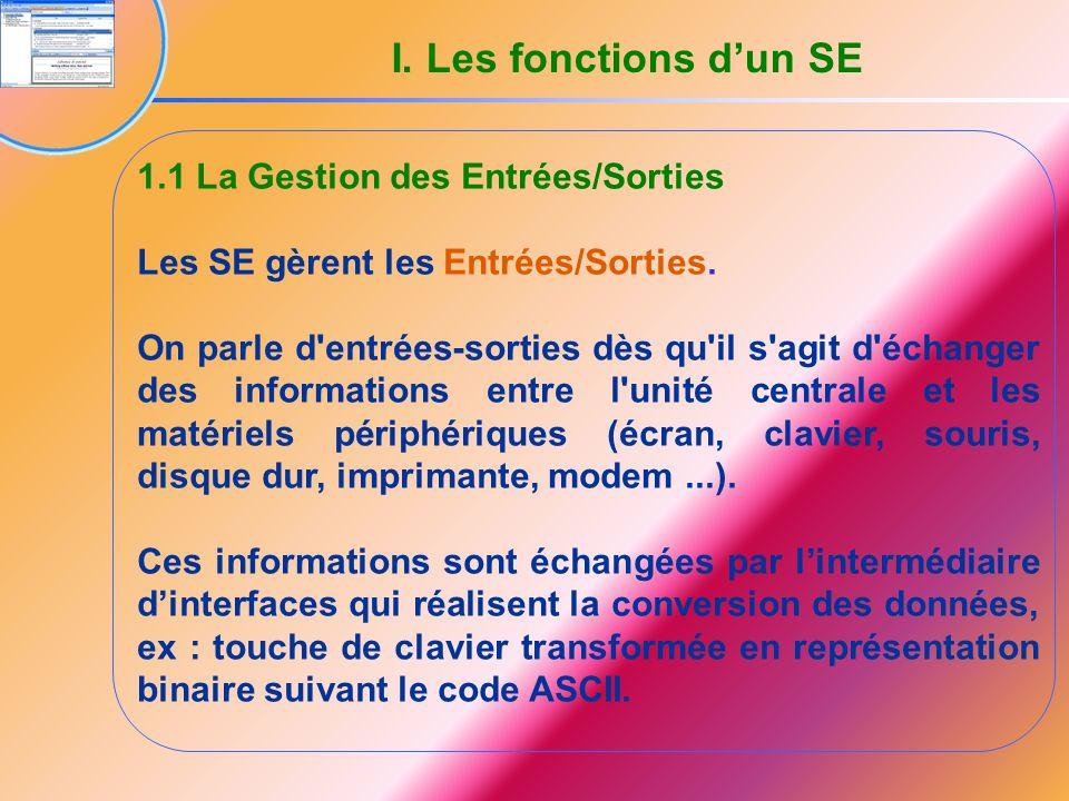 I. Les fonctions d'un SE 1.1 La Gestion des Entrées/Sorties
