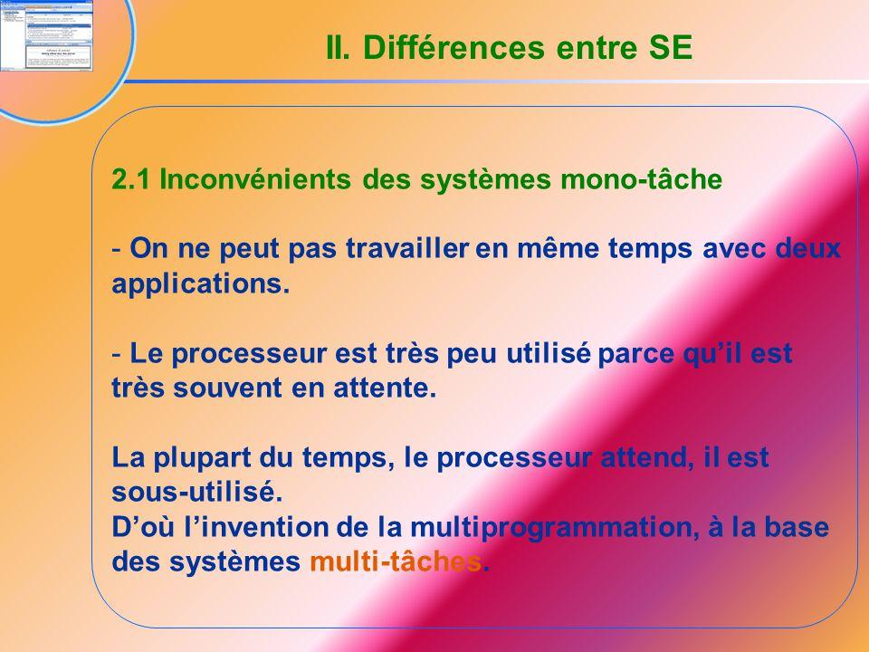 II. Différences entre SE