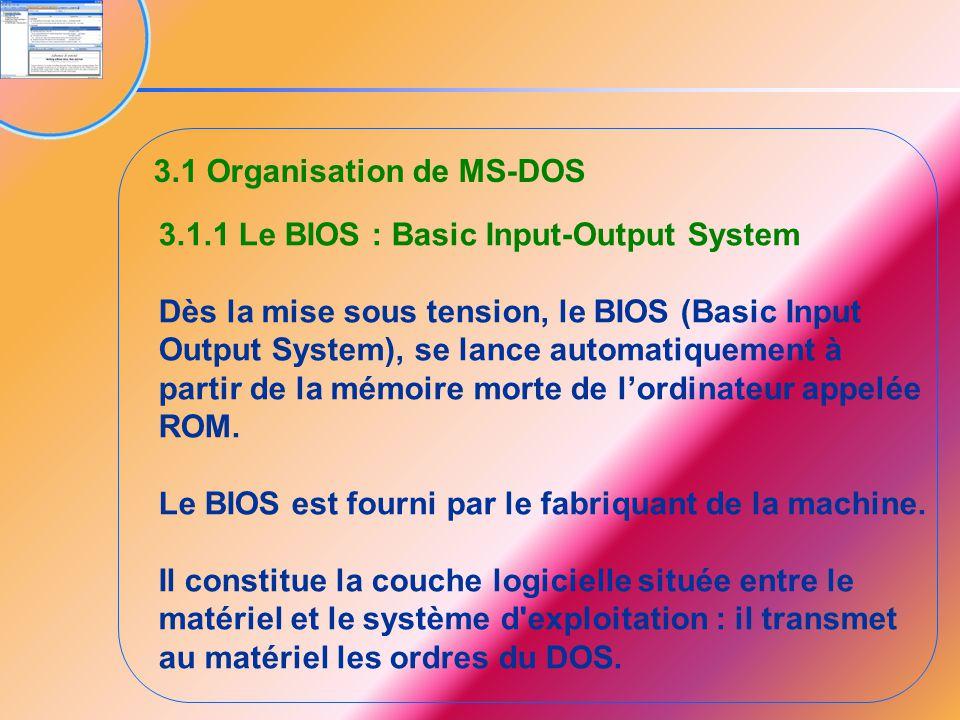 3.1 Organisation de MS-DOS