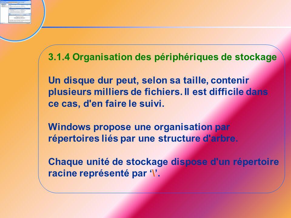 3.1.4 Organisation des périphériques de stockage