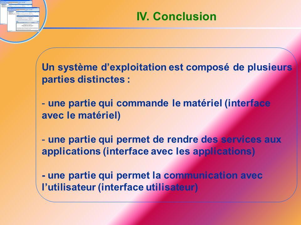 IV. Conclusion Un système d'exploitation est composé de plusieurs parties distinctes :