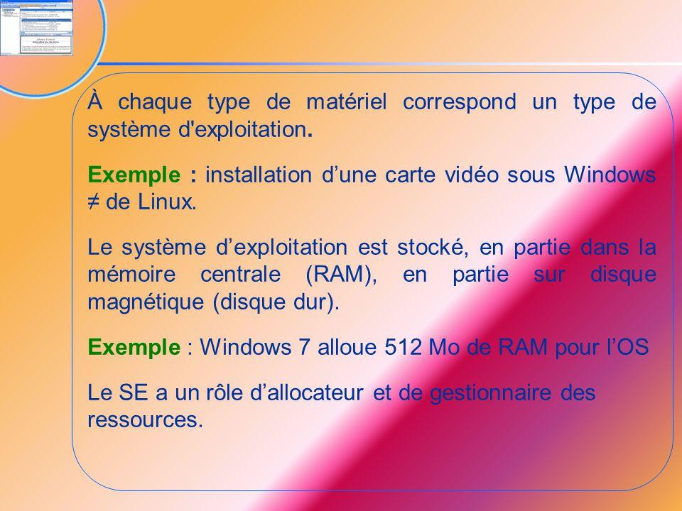 À chaque type de matériel correspond un type de système d exploitation.