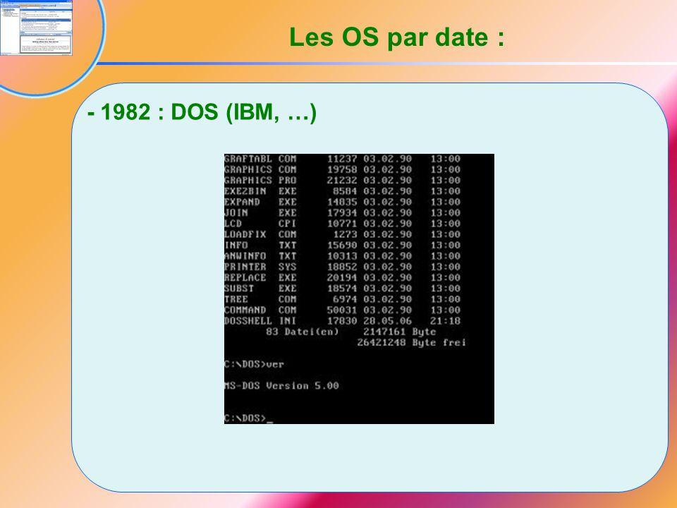 Les OS par date : - 1982 : DOS (IBM, …)