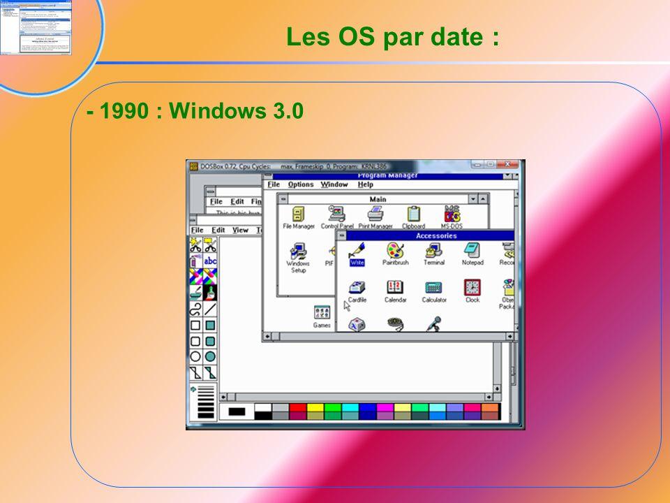 Les OS par date : - 1990 : Windows 3.0