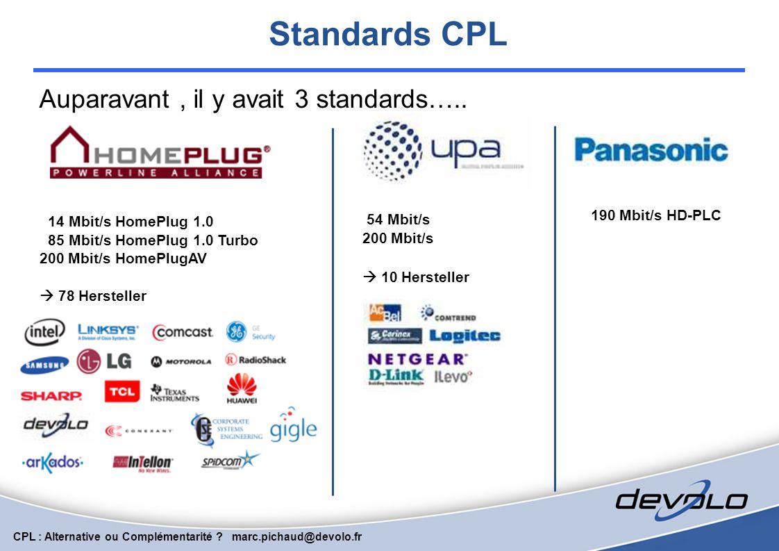 Standards CPL Auparavant , il y avait 3 standards….. 54 Mbit/s