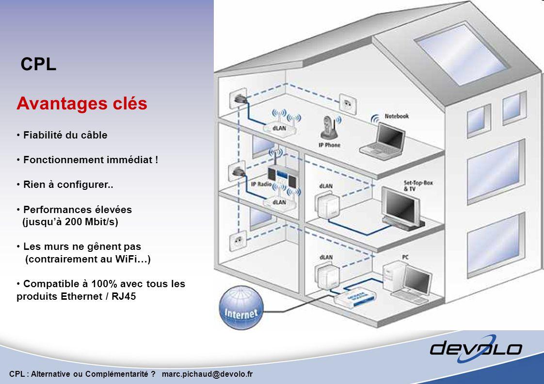 CPL Avantages clés Fiabilité du câble Fonctionnement immédiat !