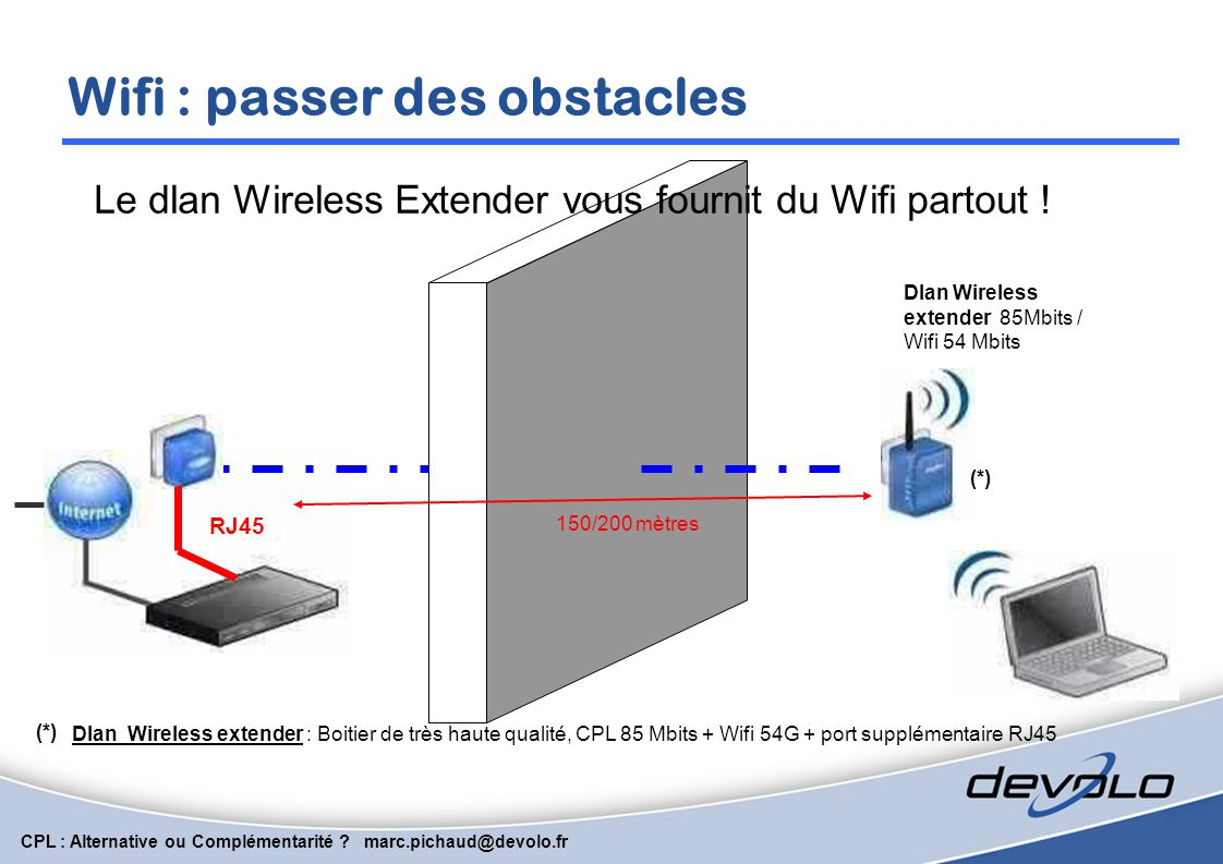 Wifi : passer des obstacles