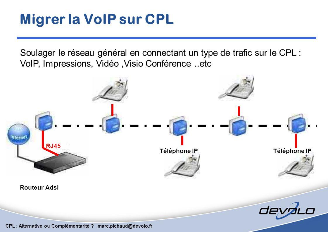 Migrer la VoIP sur CPL Soulager le réseau général en connectant un type de trafic sur le CPL : VoIP, Impressions, Vidéo ,Visio Conférence ..etc.