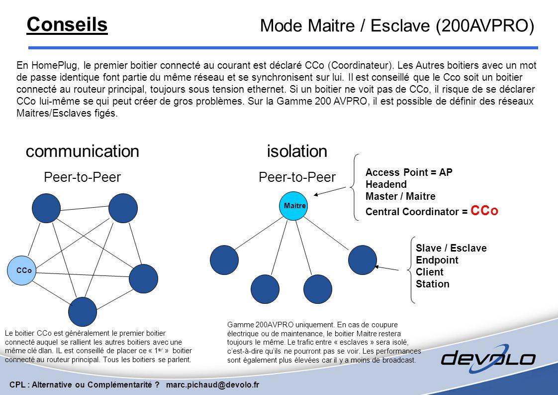 Conseils Mode Maitre / Esclave (200AVPRO) communication isolation