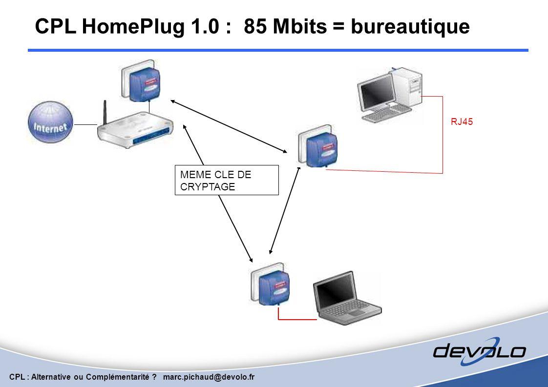 CPL HomePlug 1.0 : 85 Mbits = bureautique