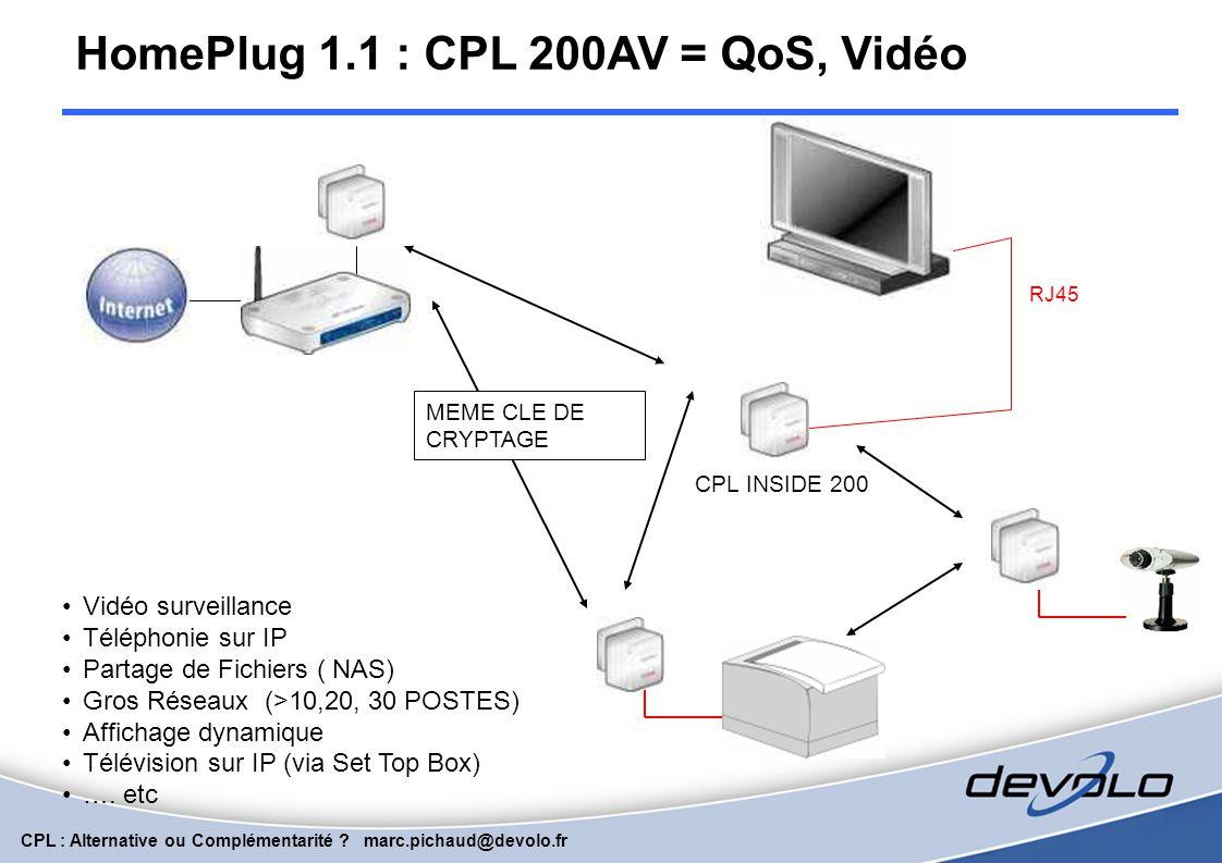 HomePlug 1.1 : CPL 200AV = QoS, Vidéo