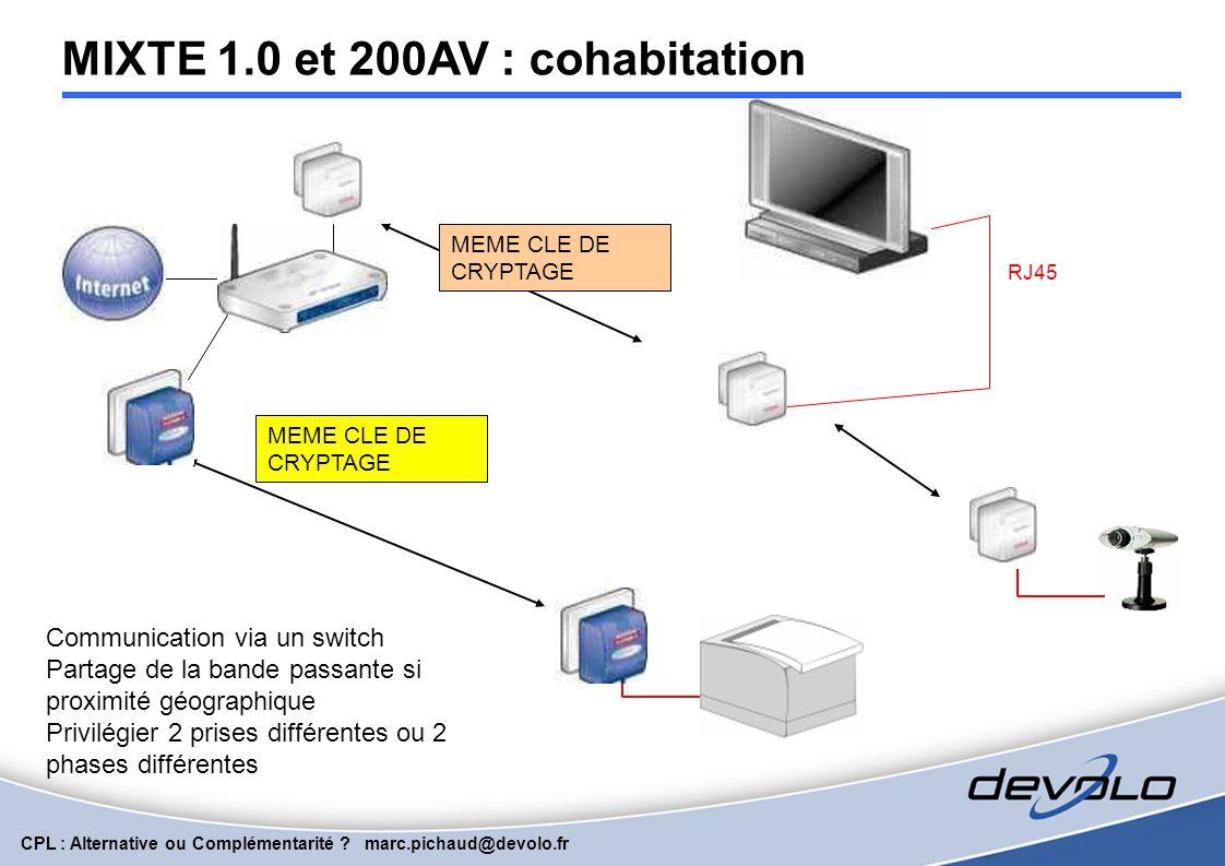 MIXTE 1.0 et 200AV : cohabitation