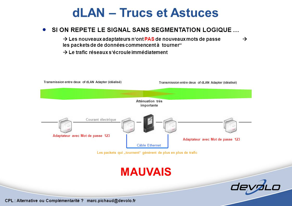 dLAN – Trucs et Astuces MAUVAIS