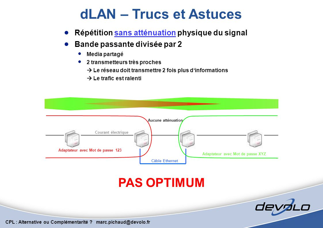 dLAN – Trucs et Astuces PAS OPTIMUM