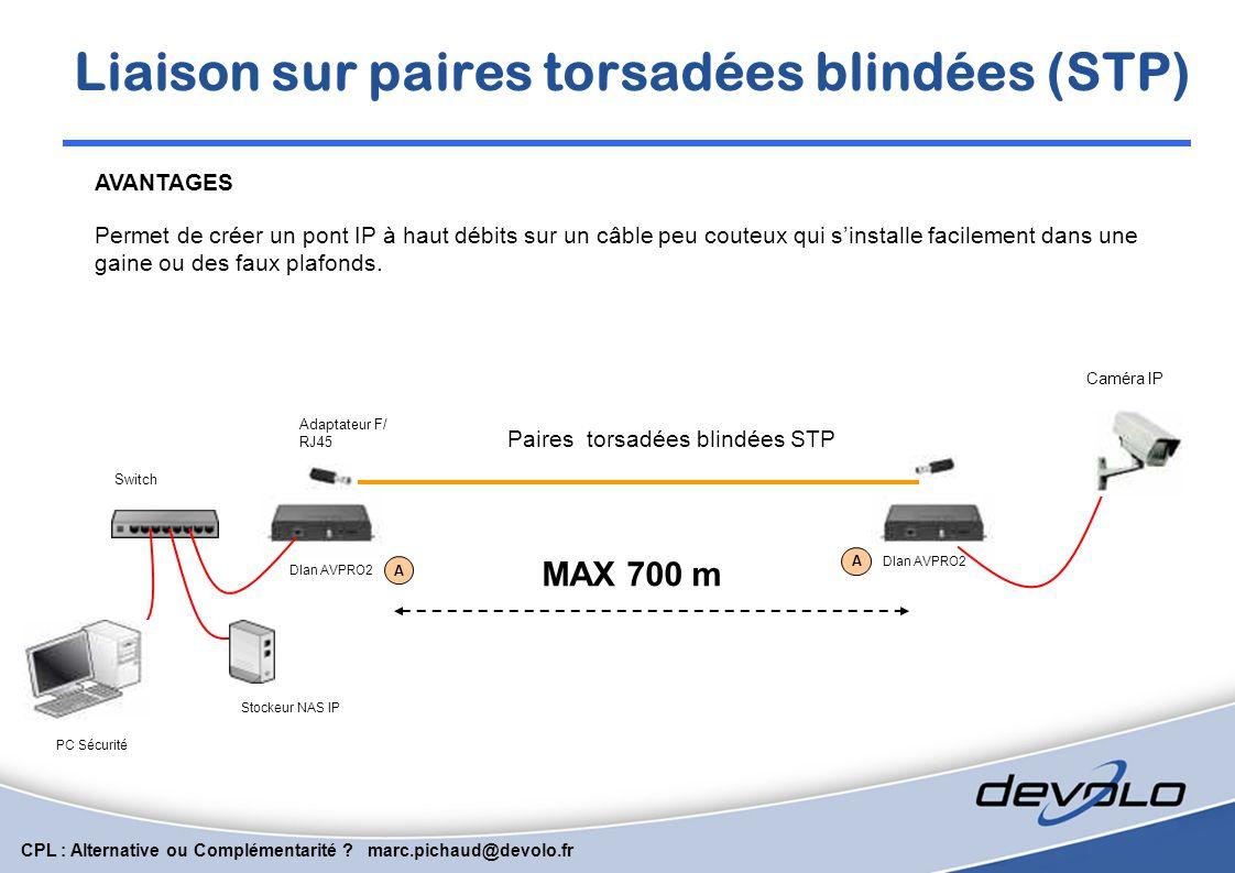 Liaison sur paires torsadées blindées (STP)