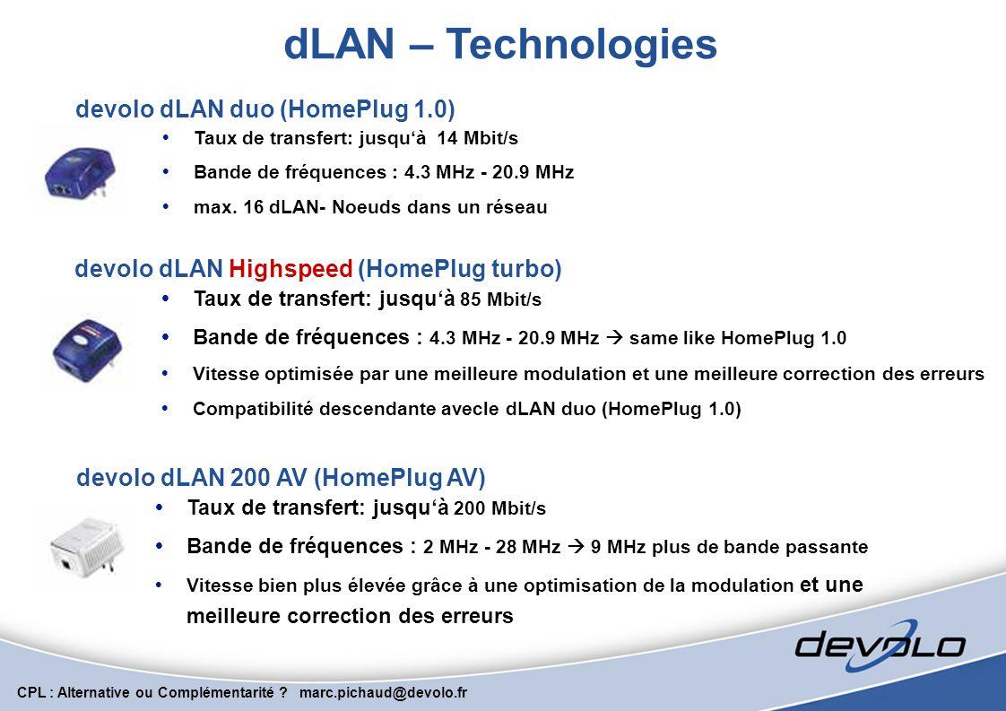 dLAN – Technologies devolo dLAN duo (HomePlug 1.0)