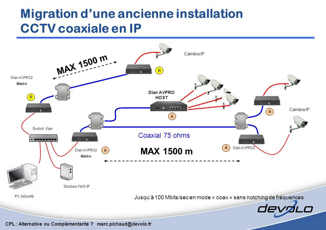 Migration d'une ancienne installation CCTV coaxiale en IP