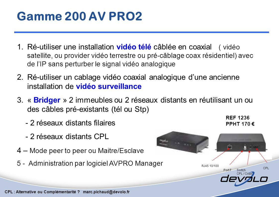 Gamme 200 AV PRO2