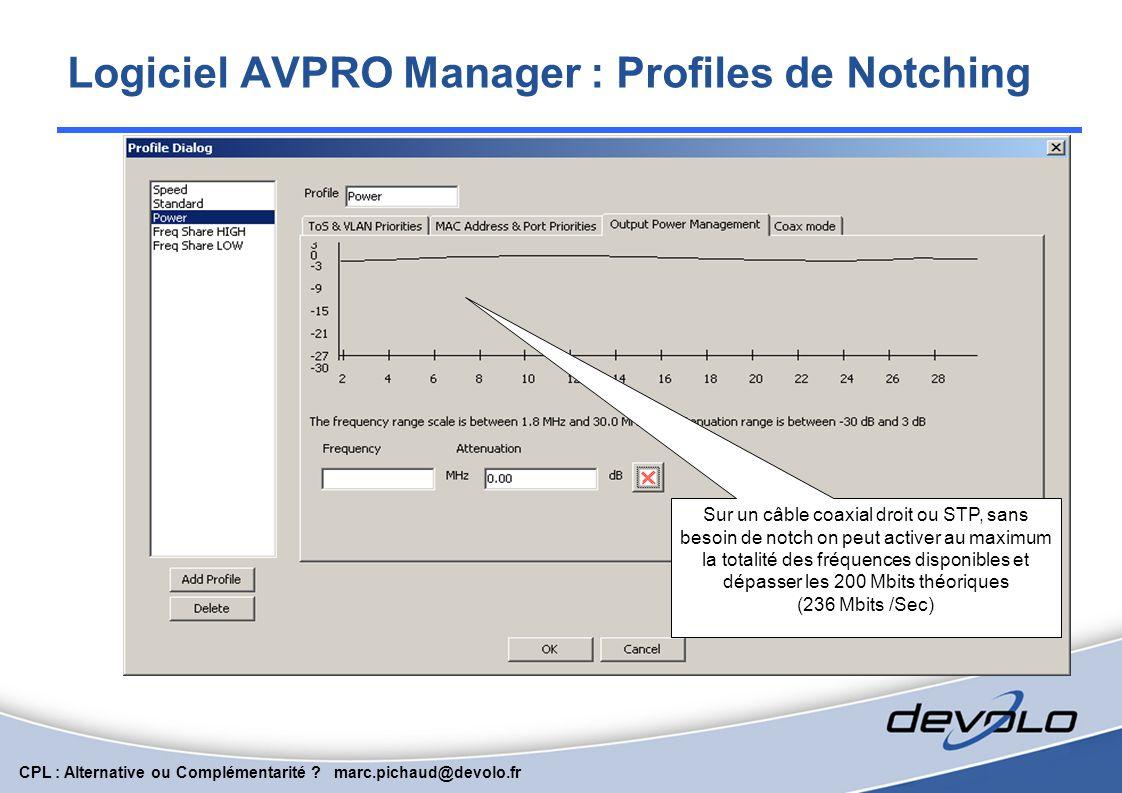 Logiciel AVPRO Manager : Profiles de Notching