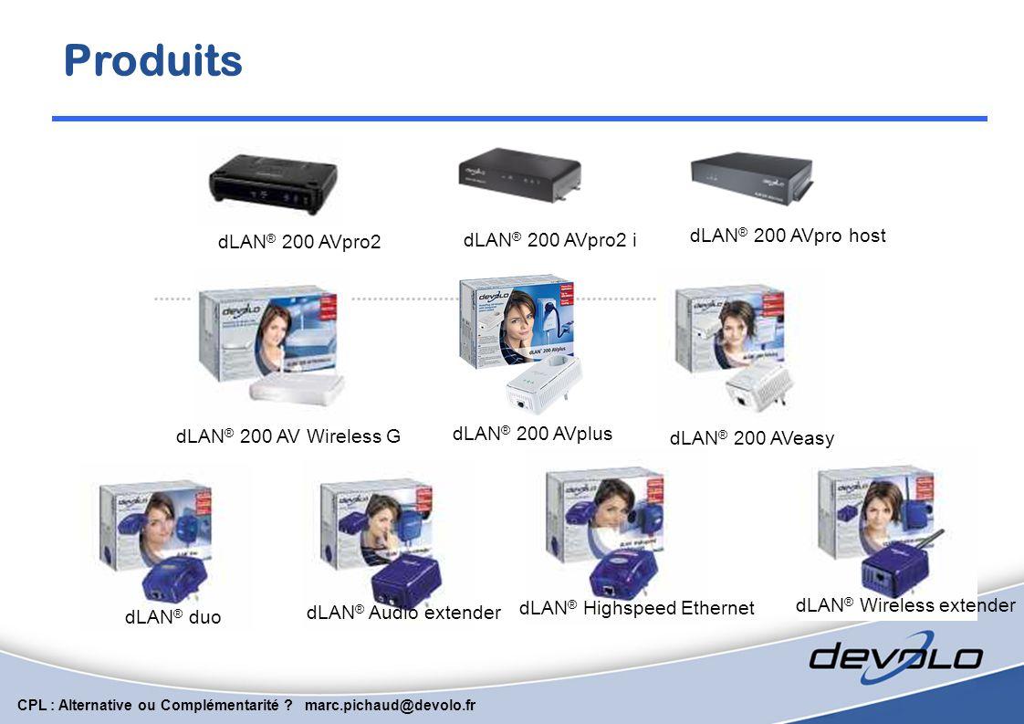 Produits dLAN® 200 AVpro host dLAN® 200 AVpro2 dLAN® 200 AVpro2 i