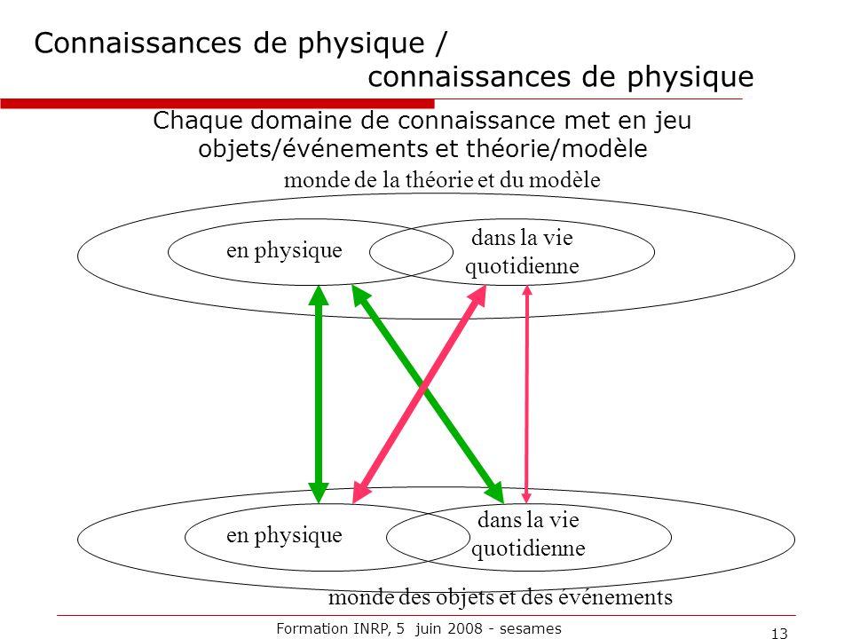 Connaissances de physique / connaissances de physique