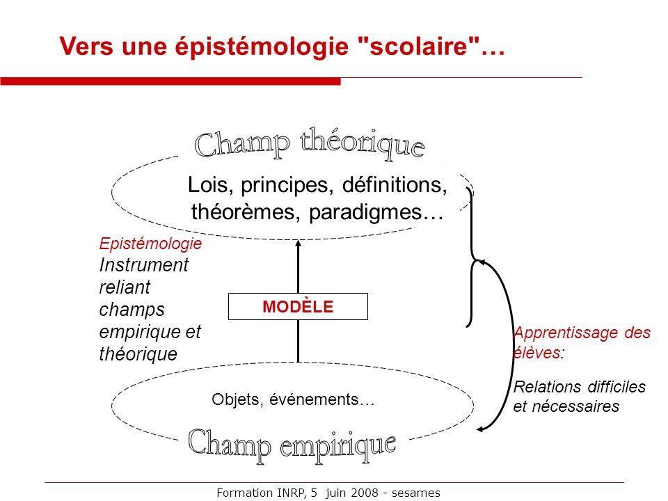 Champ théorique Champ empirique Vers une épistémologie scolaire …