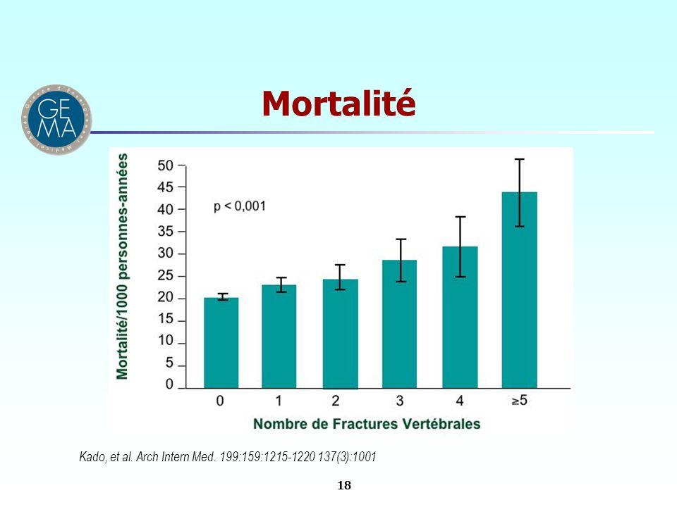 Mortalité Kado, et al. Arch Intern Med. 199:159:1215-1220 137(3):1001