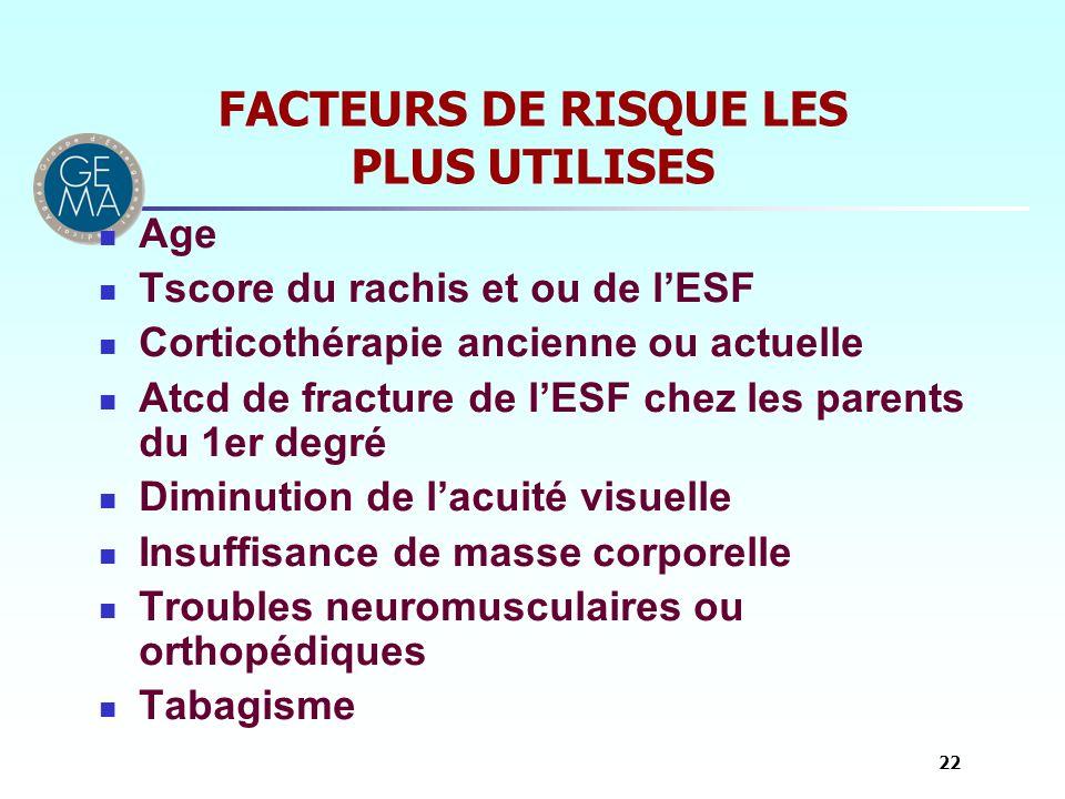 FACTEURS DE RISQUE LES PLUS UTILISES
