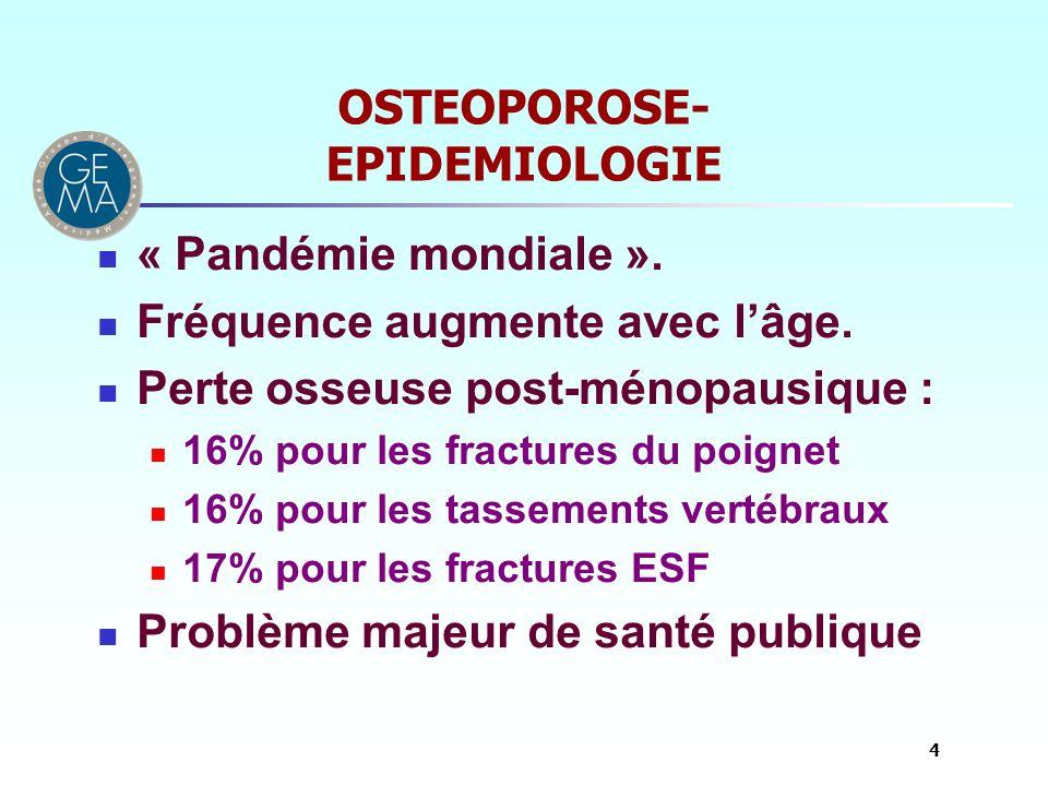 OSTEOPOROSE-EPIDEMIOLOGIE