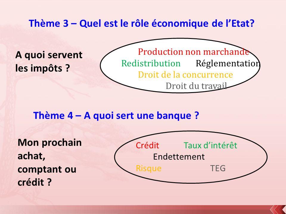 Thème 3 – Quel est le rôle économique de l'Etat