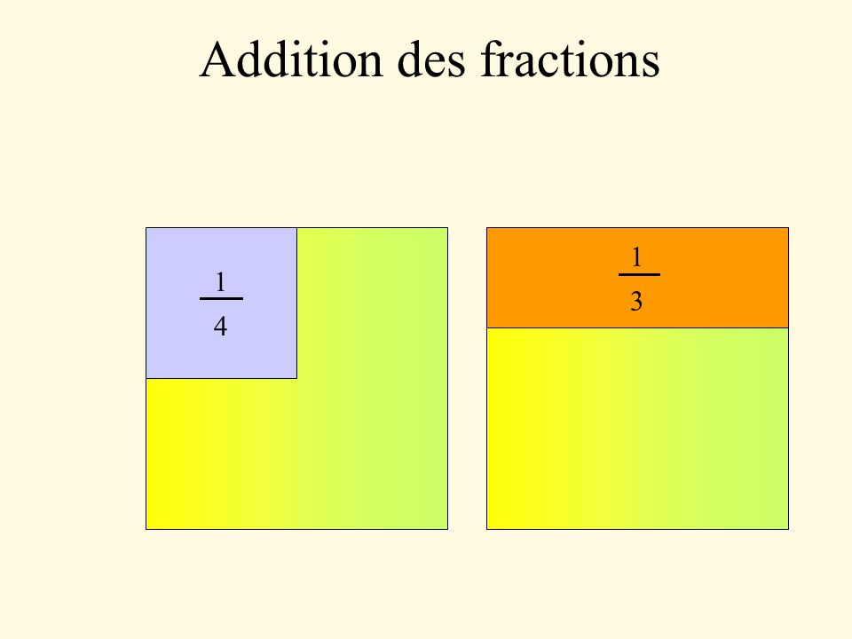 Addition des fractions