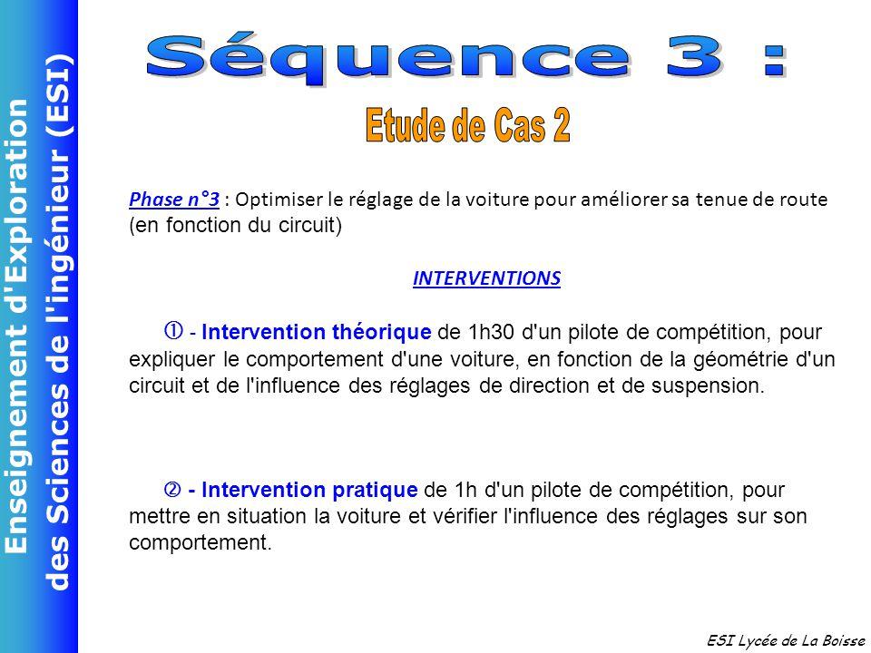 Séquence 3 : Etude de Cas 2. Phase n°3 : Optimiser le réglage de la voiture pour améliorer sa tenue de route (en fonction du circuit)