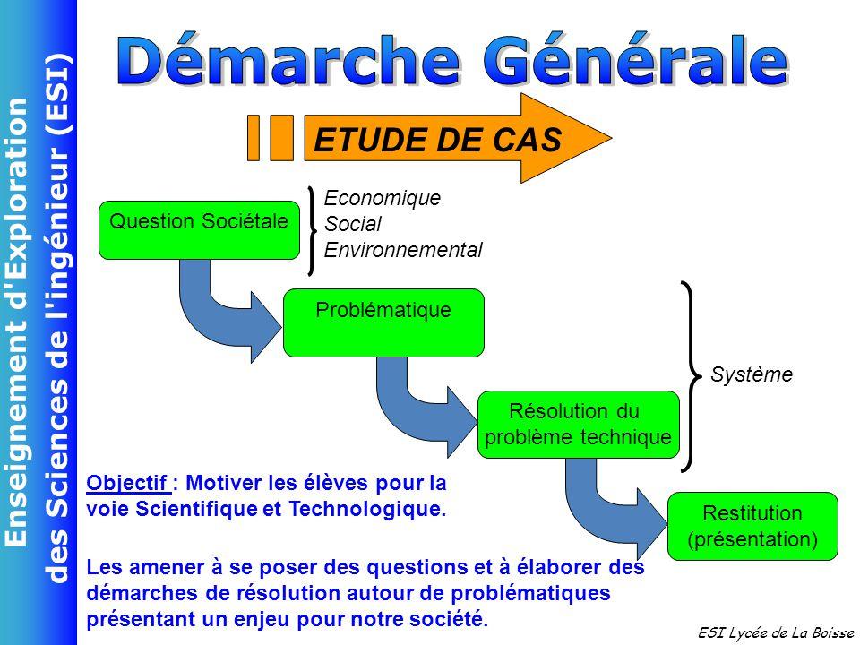 Démarche Générale ETUDE DE CAS Economique Social Question Sociétale